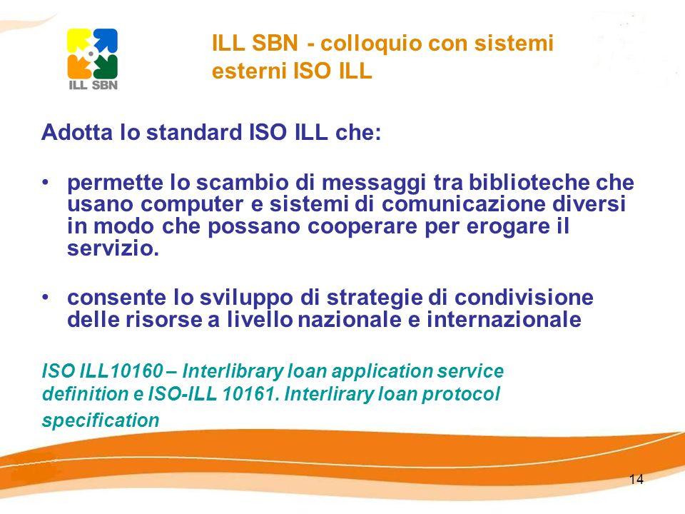 14 Adotta lo standard ISO ILL che: permette lo scambio di messaggi tra biblioteche che usano computer e sistemi di comunicazione diversi in modo che possano cooperare per erogare il servizio.