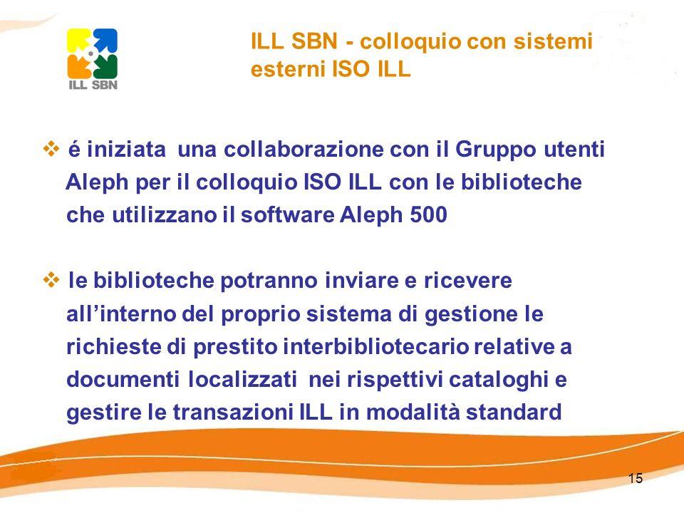 15 ILL SBN - colloquio con sistemi esterni ISO ILL é iniziata una collaborazione con il Gruppo utenti Aleph per il colloquio ISO ILL con le biblioteche che utilizzano il software Aleph 500 le biblioteche potranno inviare e ricevere allinterno del proprio sistema di gestione le richieste di prestito interbibliotecario relative a documenti localizzati nei rispettivi cataloghi e gestire le transazioni ILL in modalità standard