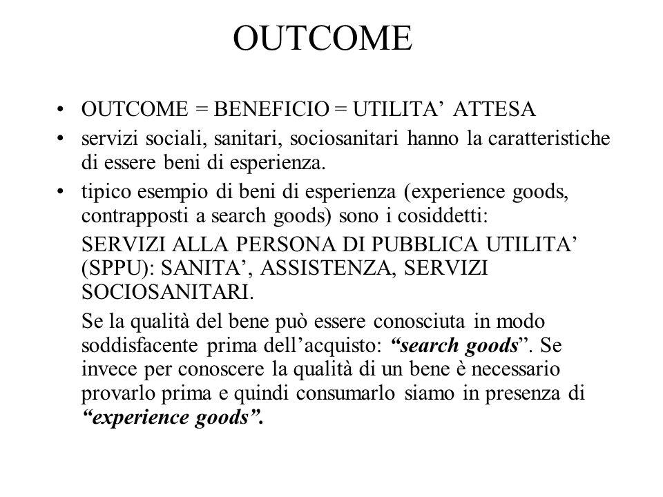 OUTCOME OUTCOME = BENEFICIO = UTILITA ATTESA servizi sociali, sanitari, sociosanitari hanno la caratteristiche di essere beni di esperienza. tipico es