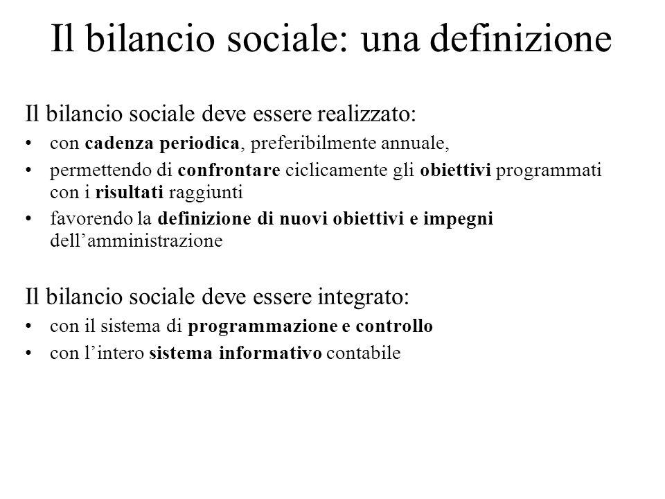 Il bilancio sociale: una definizione Il bilancio sociale deve essere realizzato: con cadenza periodica, preferibilmente annuale, permettendo di confro