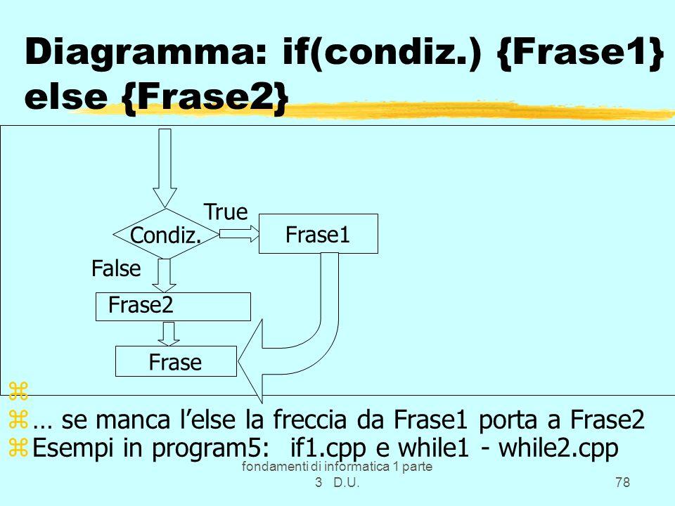 fondamenti di informatica 1 parte 3 D.U.78 Diagramma: if(condiz.) {Frase1} else {Frase2} Condiz.