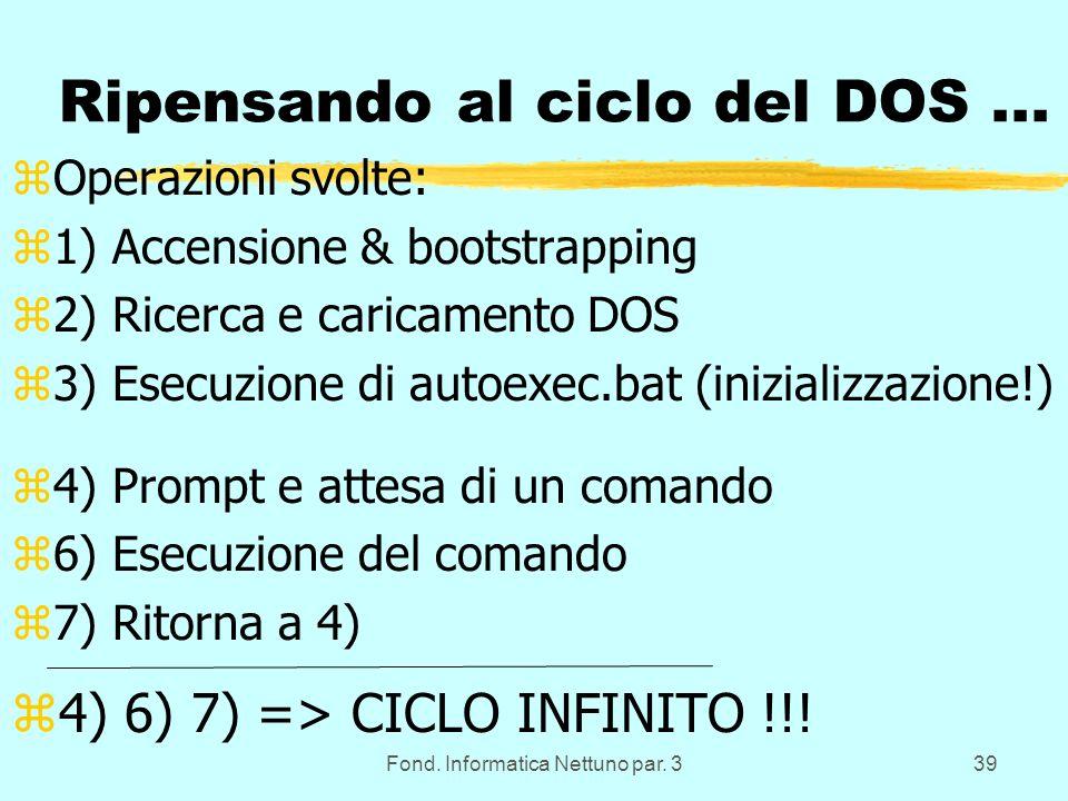 Fond. Informatica Nettuno par. 339 Ripensando al ciclo del DOS...