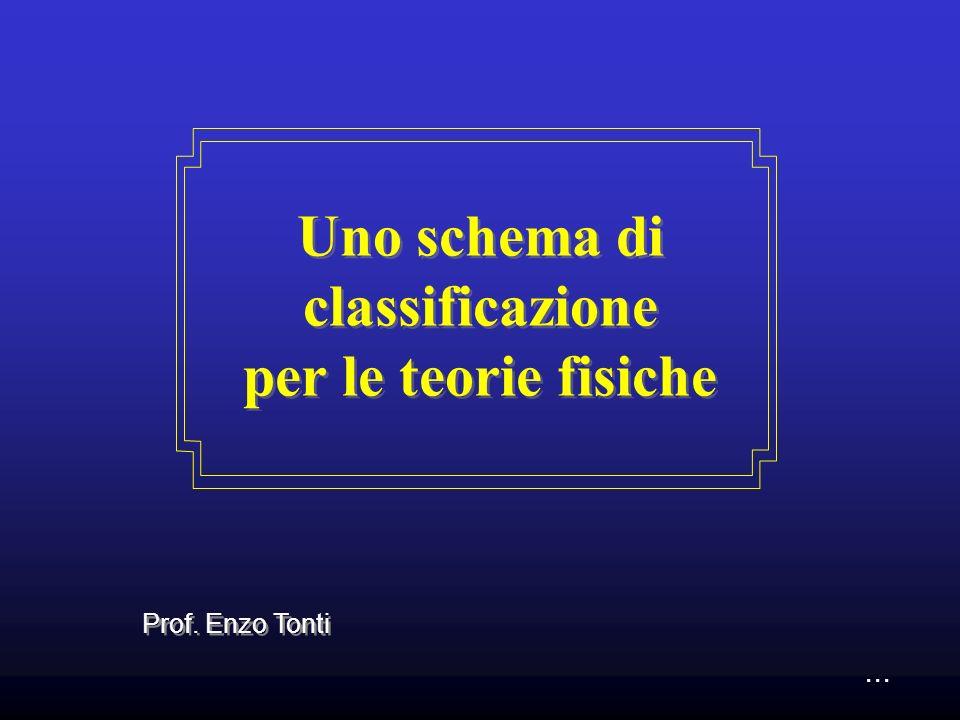Uno schema di classificazione per le teorie fisiche Prof. Enzo Tonti...
