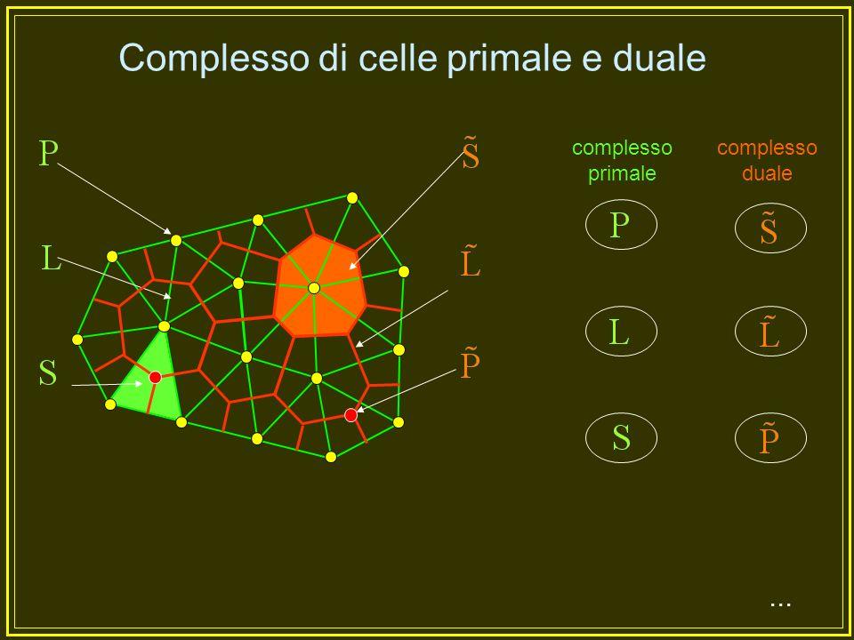 Complesso di celle primale e duale complesso primale complesso duale...