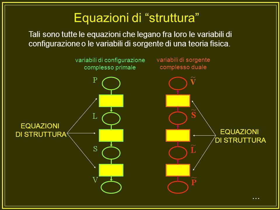 Le equazioni della fisica Questo non è possibile, ad esempio, in biologia ove le leggi biologiche sono quasi sempre espresse a parole.