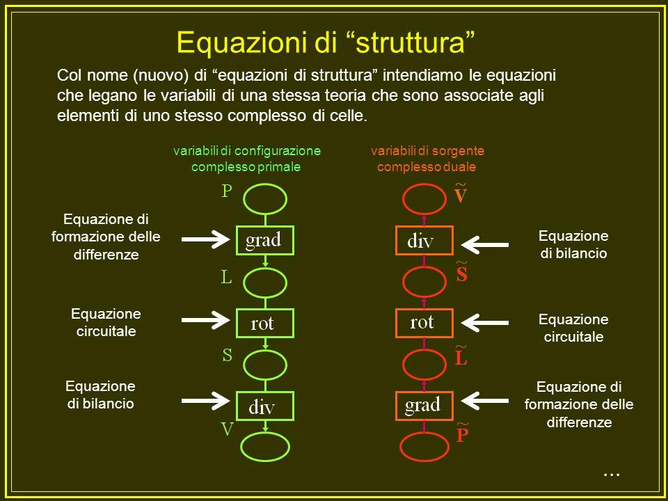 EQUAZIONI DI STRUTTURA EQUAZIONI DI STRUTTURA Equazioni di struttura Tali sono tutte le equazioni che legano fra loro le variabili di configurazione o le variabili di sorgente di una teoria fisica.