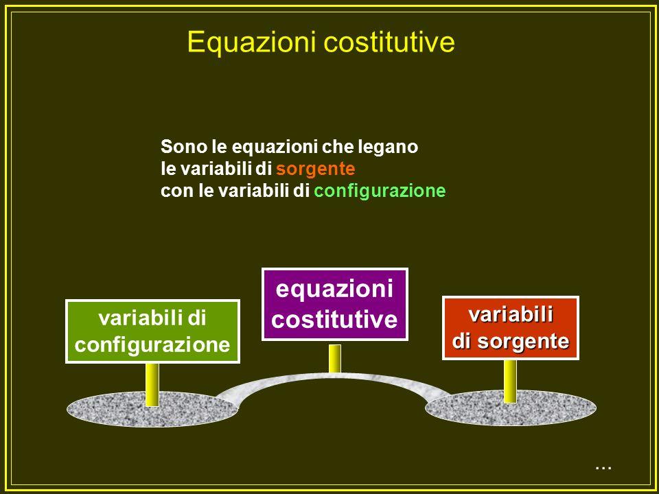Col nome (nuovo) di equazioni di struttura intendiamo le equazioni che legano le variabili di una stessa teoria che sono associate agli elementi di uno stesso complesso di celle.