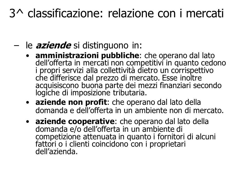 3^ classificazione: relazione con i mercati –le aziende si distinguono in: amministrazioni pubbliche: che operano dal lato dellofferta in mercati non