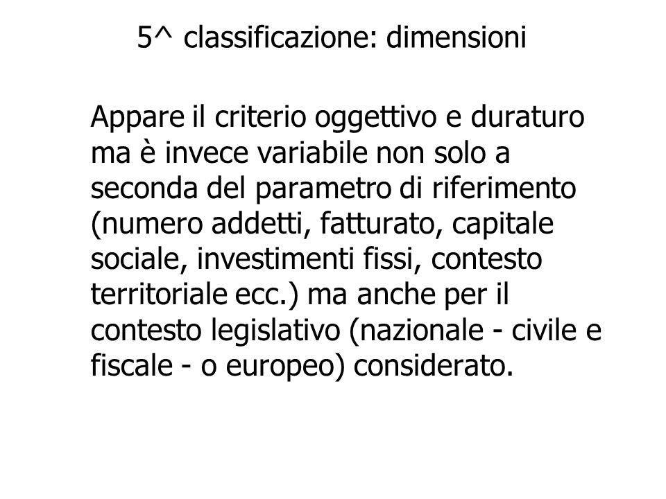 5^ classificazione: dimensioni Appare il criterio oggettivo e duraturo ma è invece variabile non solo a seconda del parametro di riferimento (numero a