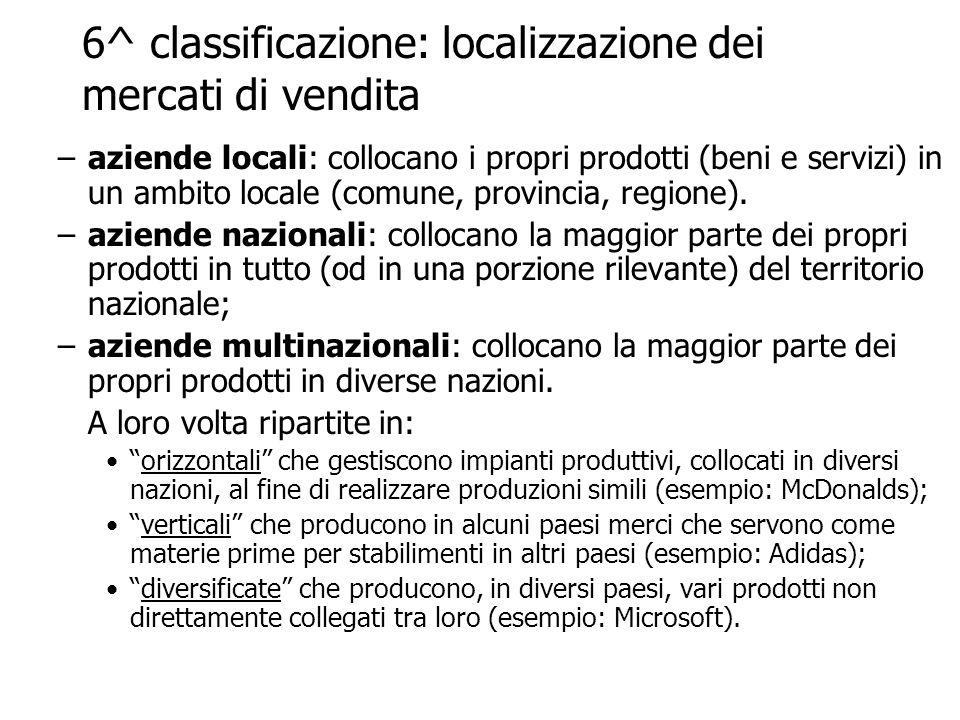 6^ classificazione: localizzazione dei mercati di vendita –aziende locali: collocano i propri prodotti (beni e servizi) in un ambito locale (comune, p