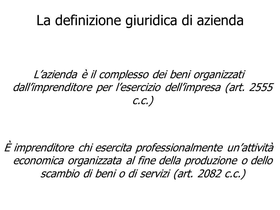 La definizione giuridica di azienda Lazienda è il complesso dei beni organizzati dallimprenditore per lesercizio dellimpresa (art. 2555 c.c.) È impren
