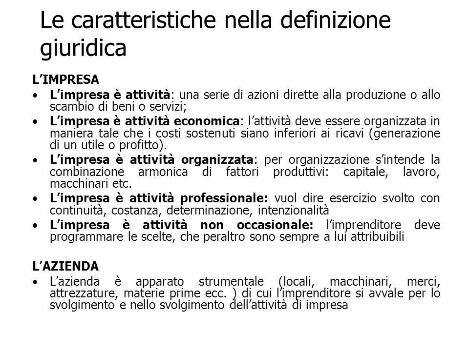 3^ classificazione: relazione con i mercati Altri soggetti aziendali Aziende cooperative Stato e Pubblica amministrazione Aziende non profit Sistema economico Imprese
