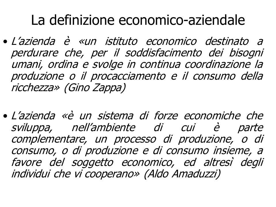 La definizione economico-aziendale Lazienda è «un istituto economico destinato a perdurare che, per il soddisfacimento dei bisogni umani, ordina e svo
