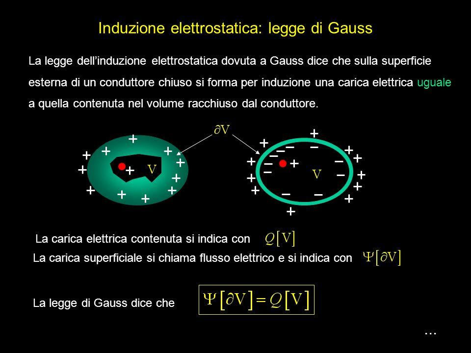 Il vettore E dipende dal mezzo In un mezzo il vettore campo elettrico è sempre inferiore al vettore campo elettrico nel vuoto. vuoto P mezzo materiale