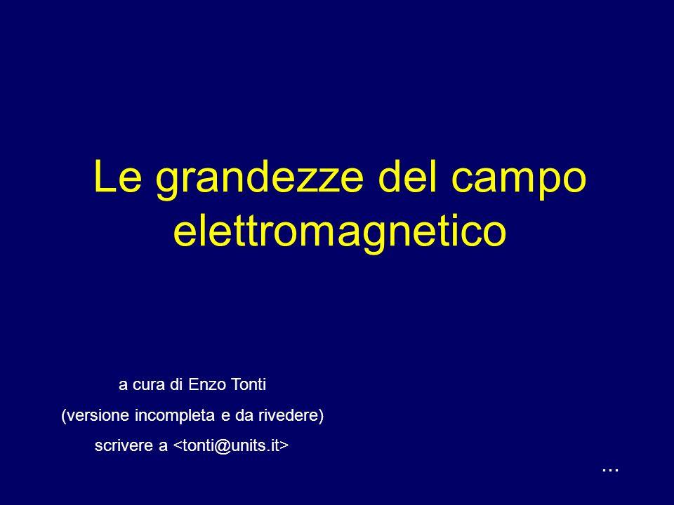 le principali grandezze della magnetostatica...
