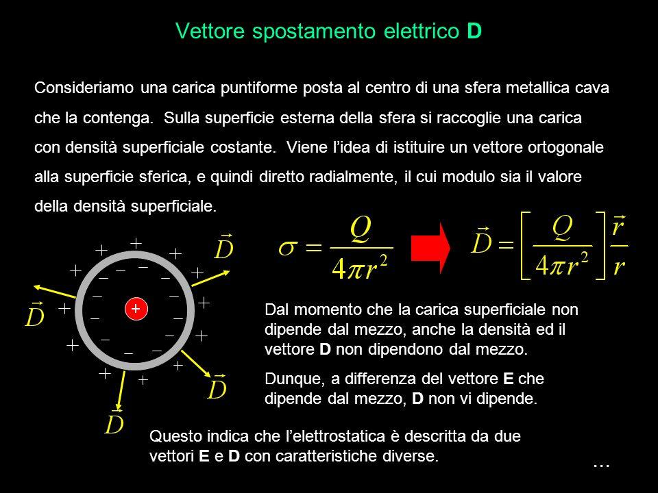 P P Se cambia il mezzo materiale il vettore D rimane lo stesso mentre il vettore E cambia per cui cambia la costante dielettrica. caratterizza il mezz