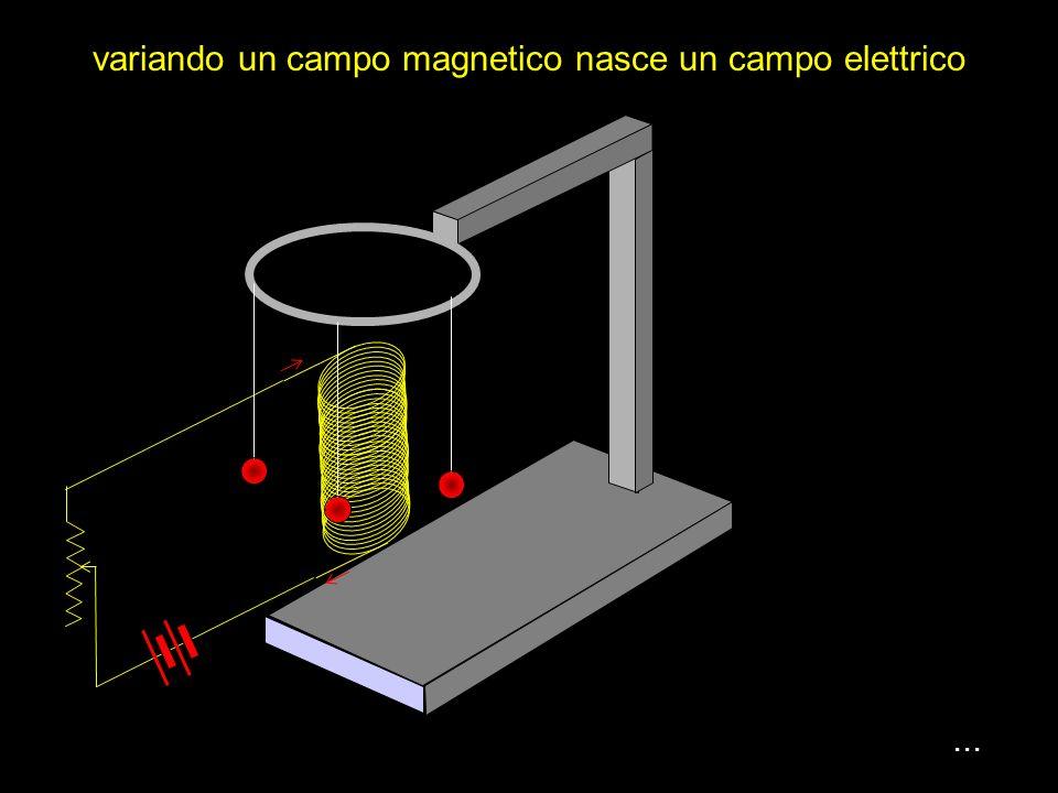 intensità del campo magnetico H... magnetometro intensità campo magnetico forza magnetomotrice