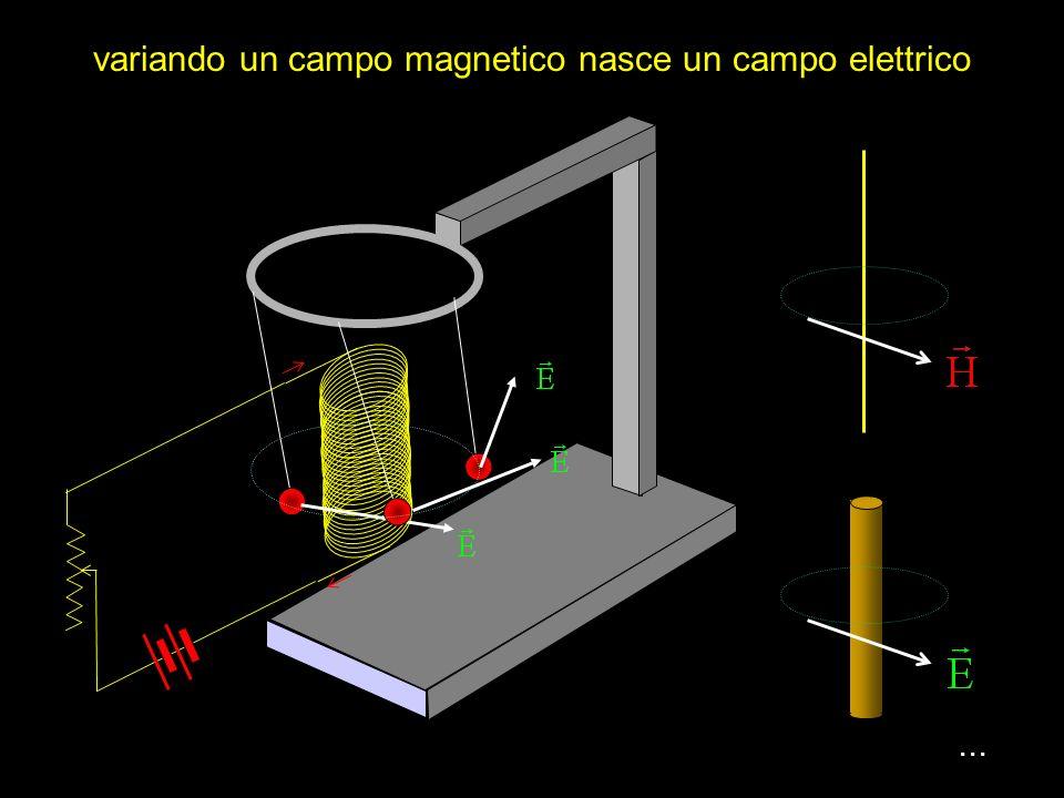 variando un campo magnetico nasce un campo elettrico...