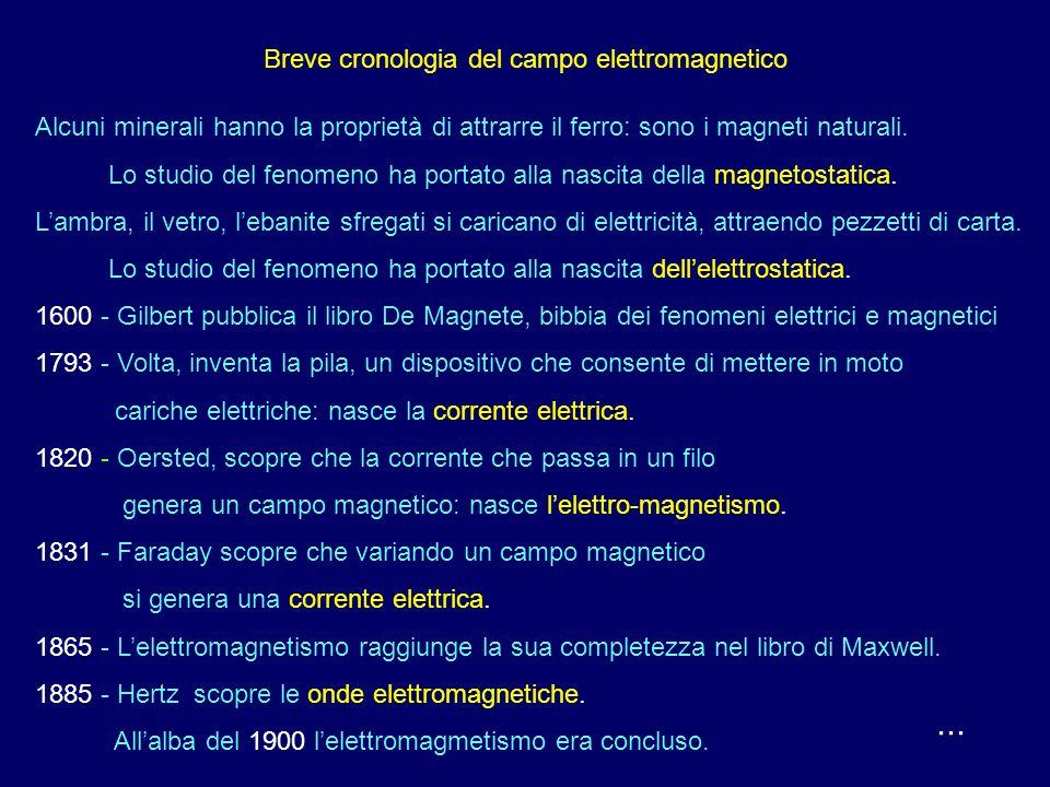 ... Le grandezze del campo elettromagnetico a cura di Enzo Tonti (versione incompleta e da rivedere) scrivere a
