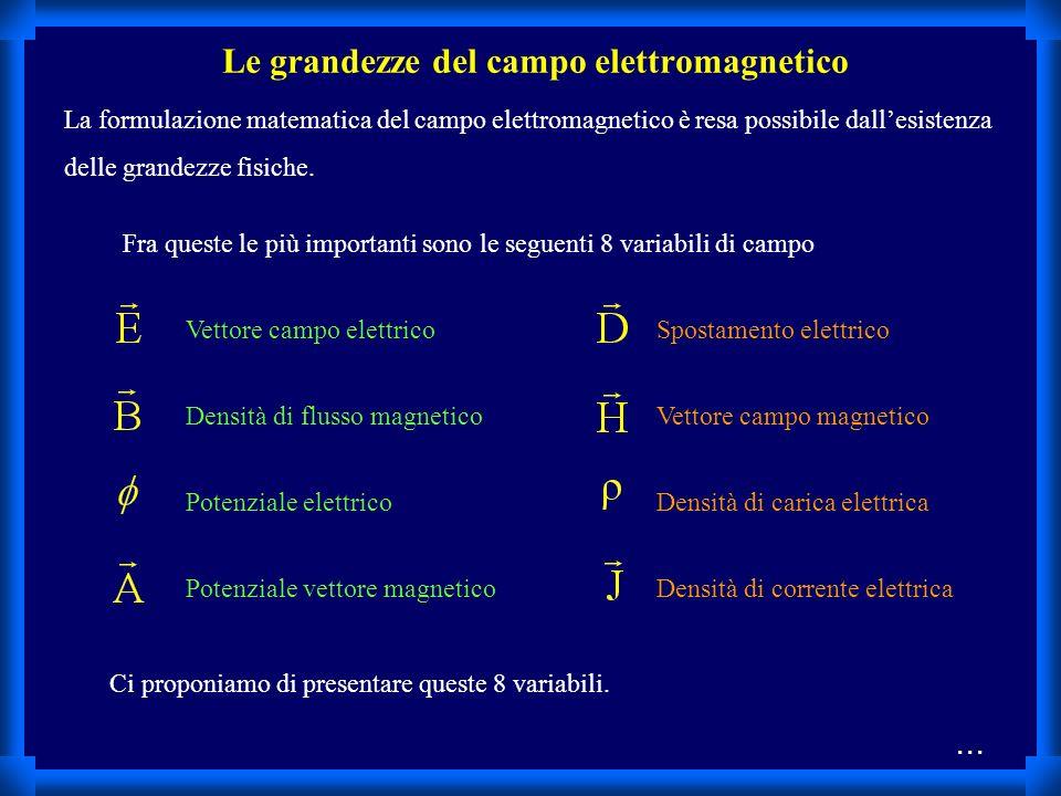 Le grandezze del campo elettromagnetico La formulazione matematica del campo elettromagnetico è resa possibile dallesistenza delle grandezze fisiche.