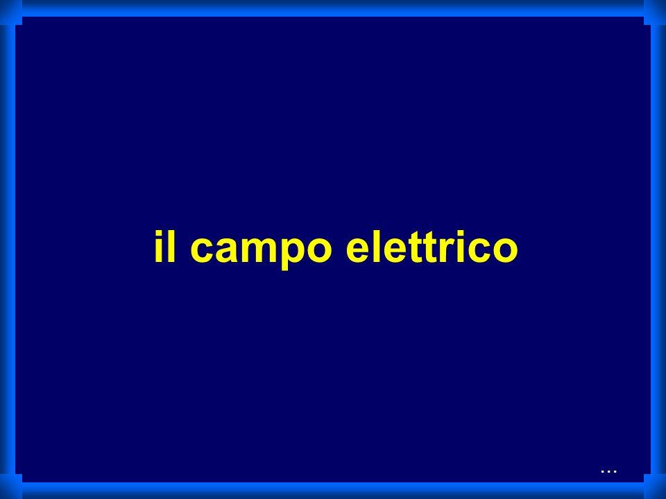 il campo elettrico...