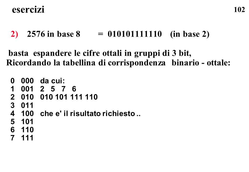 102 esercizi 2) 2576 in base 8= 010101111110 (in base 2) basta espandere le cifre ottali in gruppi di 3 bit, Ricordando la tabellina di corrispondenza