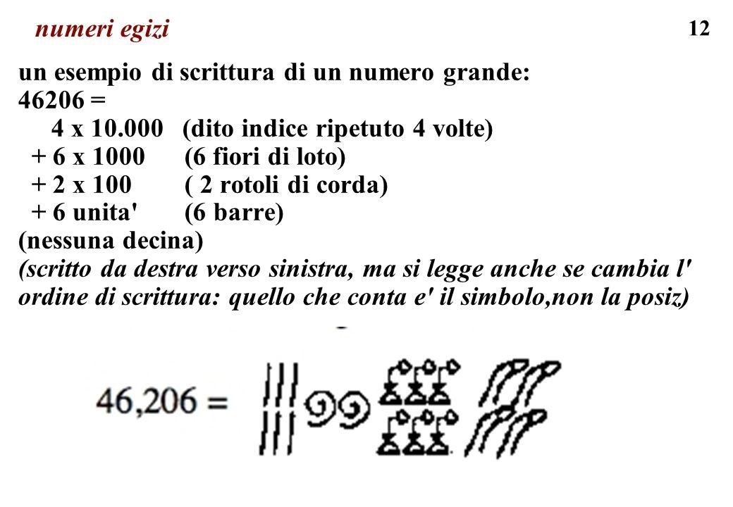 12 numeri egizi un esempio di scrittura di un numero grande: 46206 = 4 x 10.000 (dito indice ripetuto 4 volte) + 6 x 1000 (6 fiori di loto) + 2 x 100