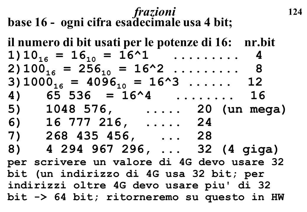 124 frazioni base 16 - ogni cifra esadecimale usa 4 bit; il numero di bit usati per le potenze di 16: nr.bit 1)10 16 = 16 10 = 16^1......... 4 2)100 1