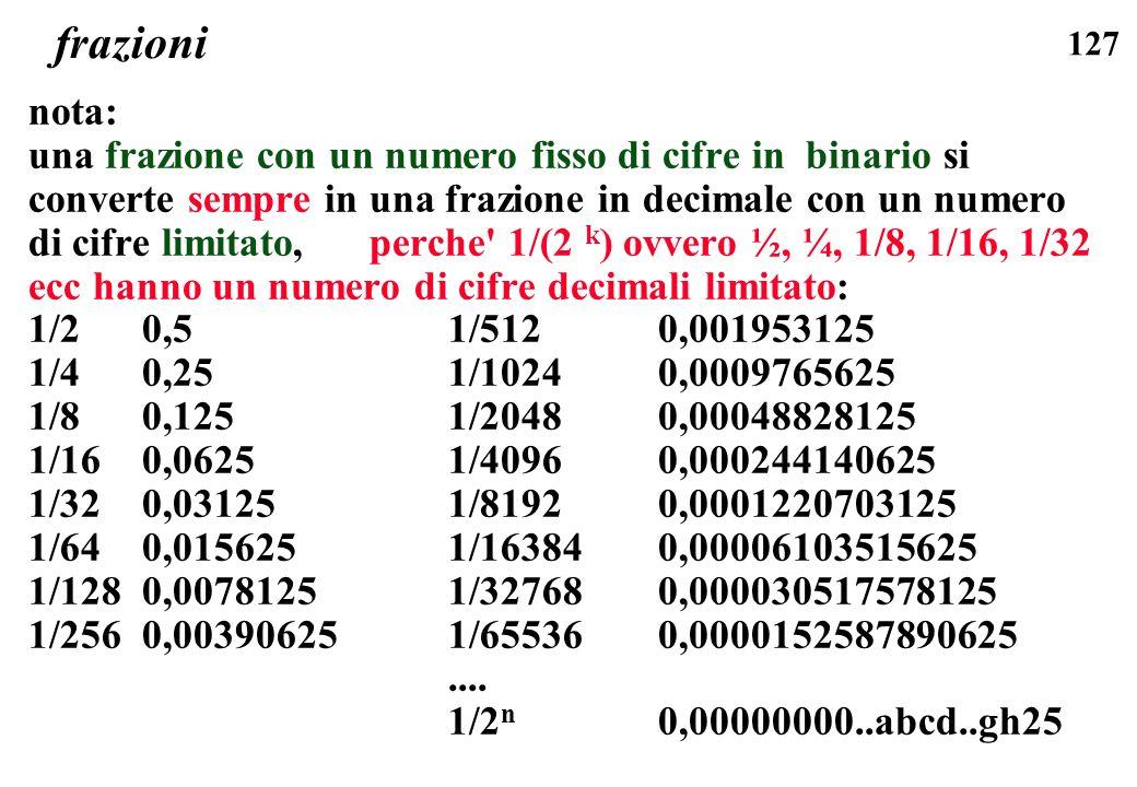 127 frazioni nota: una frazione con un numero fisso di cifre in binario si converte sempre in una frazione in decimale con un numero di cifre limitato