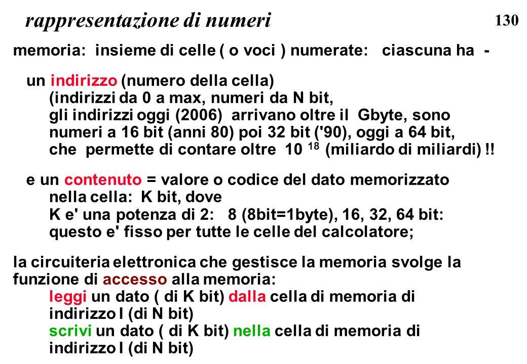130 rappresentazione di numeri memoria: insieme di celle ( o voci ) numerate: ciascuna ha - un indirizzo (numero della cella) (indirizzi da 0 a max, n