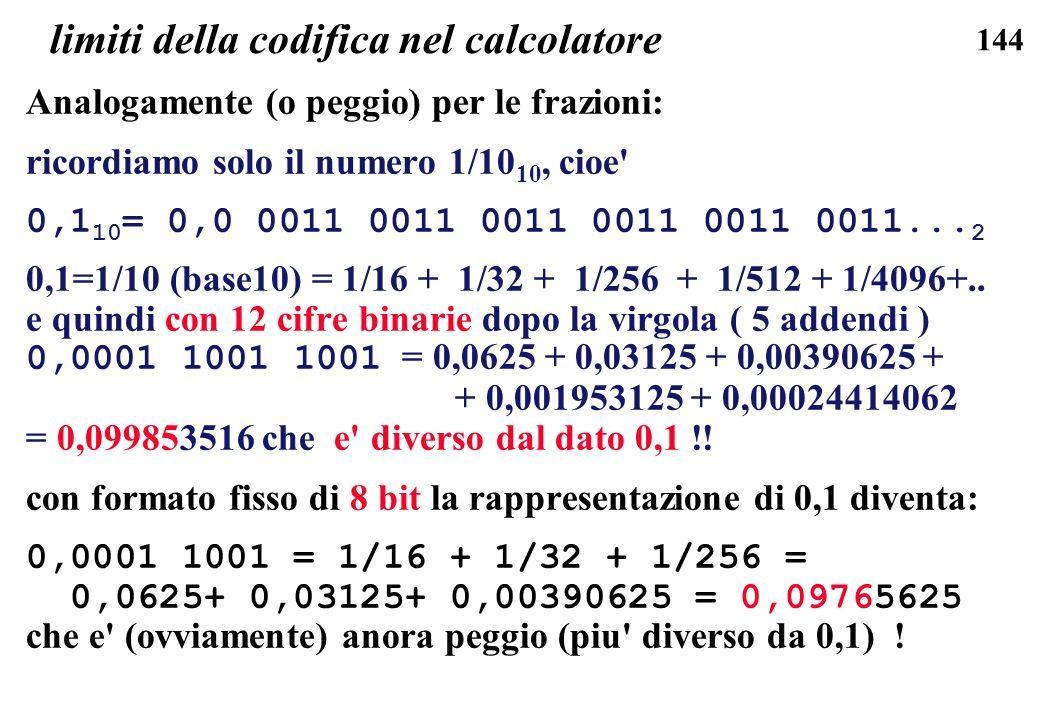 144 limiti della codifica nel calcolatore Analogamente (o peggio) per le frazioni: ricordiamo solo il numero 1/10 10, cioe' 0,1 10 = 0,0 0011 0011 001