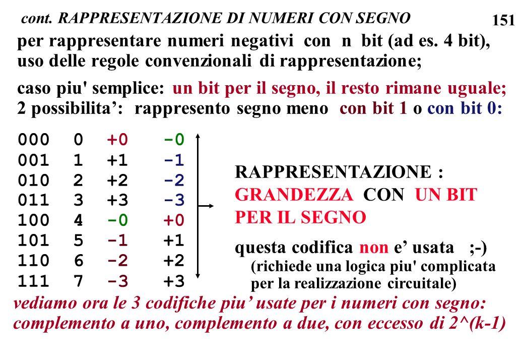 151 cont. RAPPRESENTAZIONE DI NUMERI CON SEGNO per rappresentare numeri negativi con n bit (ad es. 4 bit), uso delle regole convenzionali di rappresen