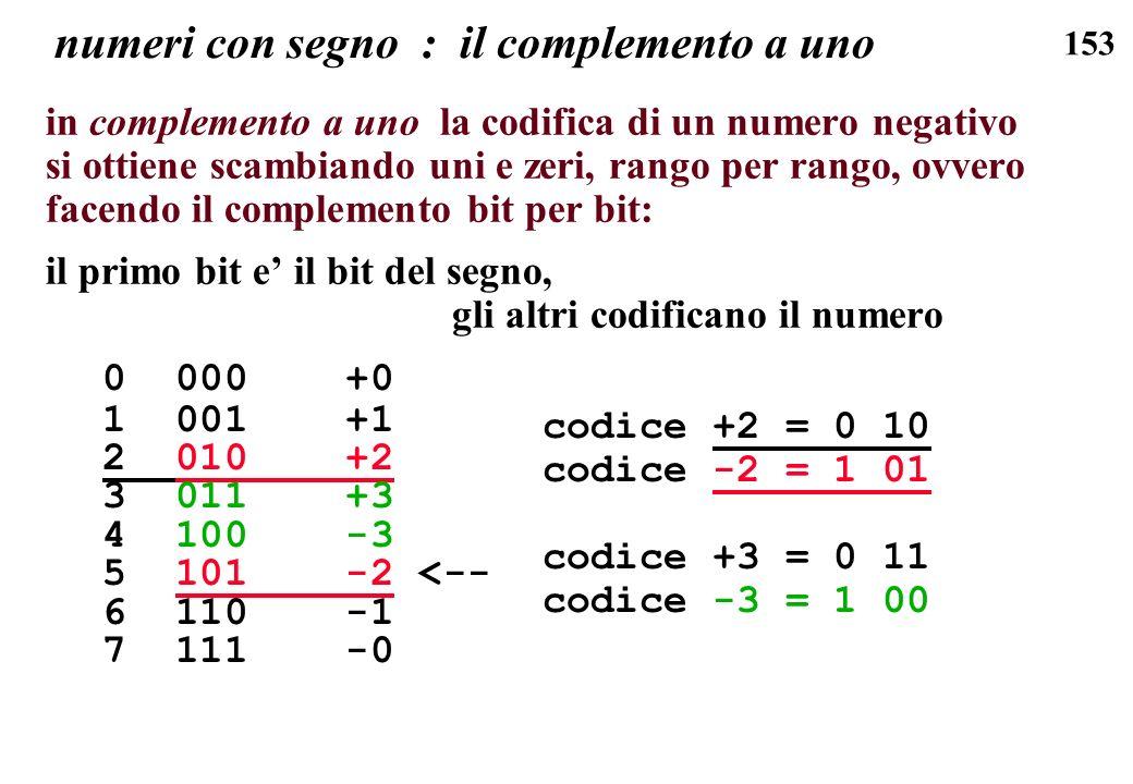 153 numeri con segno : il complemento a uno in complemento a uno la codifica di un numero negativo si ottiene scambiando uni e zeri, rango per rango,