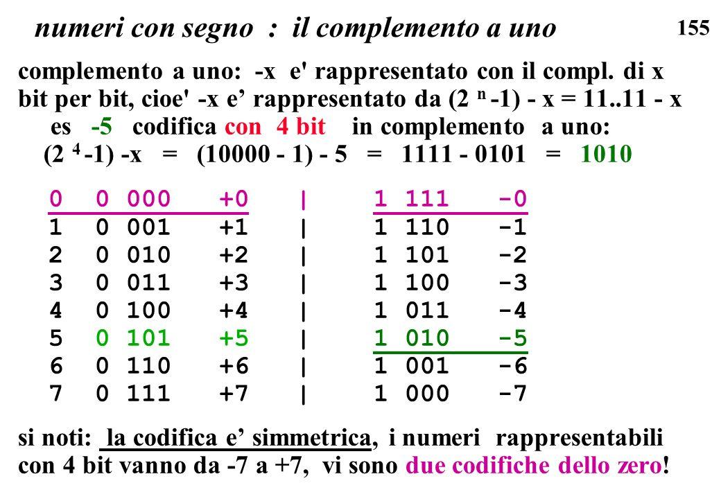 155 numeri con segno : il complemento a uno complemento a uno: -x e' rappresentato con il compl. di x bit per bit, cioe' -x e rappresentato da (2 n -1
