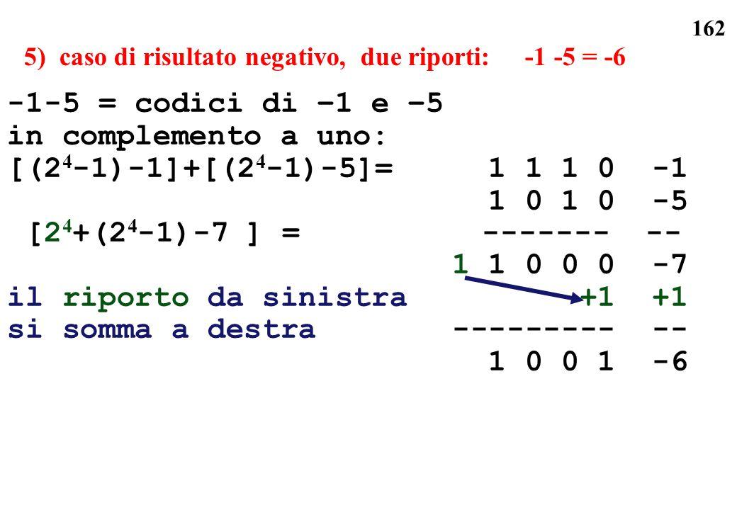 162 5) caso di risultato negativo, due riporti: -1 -5 = -6 -1-5 = codici di –1 e –5 in complemento a uno: [(2 4 -1)-1]+[(2 4 -1)-5]= 1 1 1 0 -1 1 0 1