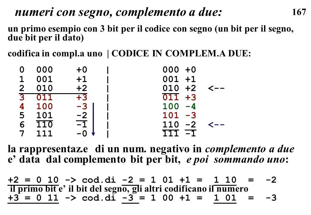 167 numeri con segno, complemento a due: un primo esempio con 3 bit per il codice con segno (un bit per il segno, due bit per il dato) codifica in com