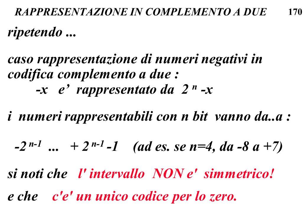 170 RAPPRESENTAZIONE IN COMPLEMENTO A DUE ripetendo... caso rappresentazione di numeri negativi in codifica complemento a due : -x e rappresentato da