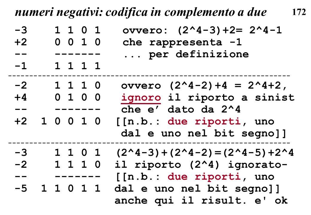 172 numeri negativi: codifica in complemento a due -3 1 1 0 1ovvero: (2^4-3)+2= 2^4-1 +2 0 0 1 0che rappresenta -1 -- -------... per definizione -1 1
