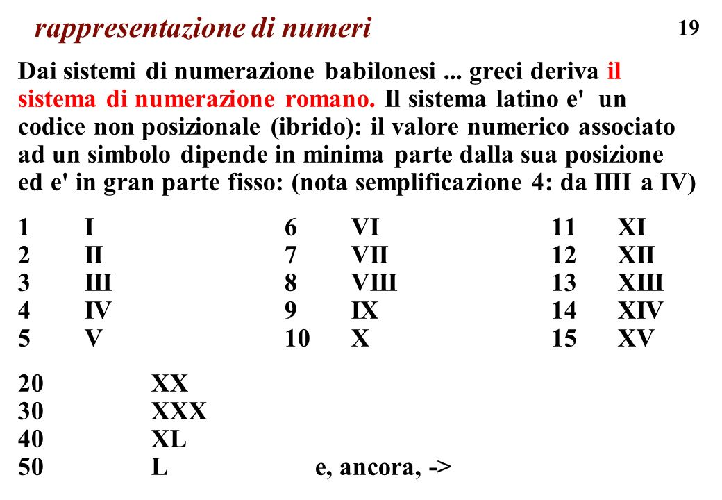 19 rappresentazione di numeri Dai sistemi di numerazione babilonesi... greci deriva il sistema di numerazione romano. Il sistema latino e' un codice n