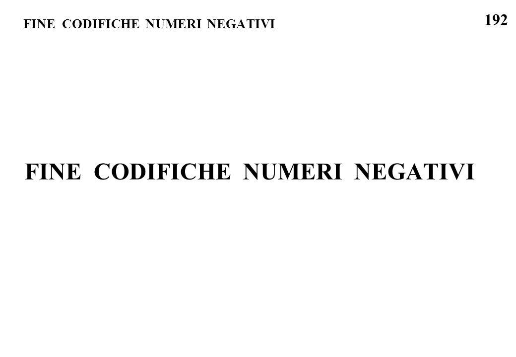 192 FINE CODIFICHE NUMERI NEGATIVI