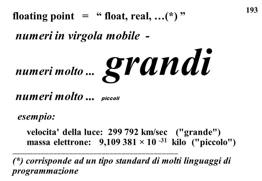 193 floating point = float, real, …(*) numeri in virgola mobile - numeri molto... grandi numeri molto... piccoli esempio: velocita' della luce: 299 79