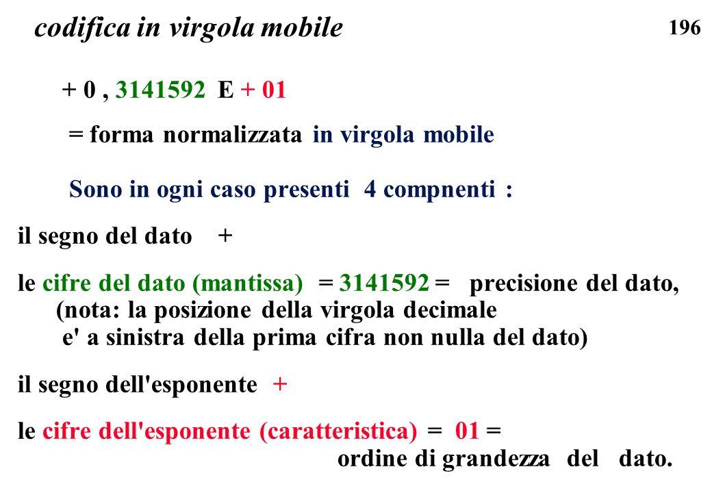 196 codifica in virgola mobile + 0, 3141592 E + 01 = forma normalizzata in virgola mobile Sono in ogni caso presenti 4 compnenti : il segno del dato +