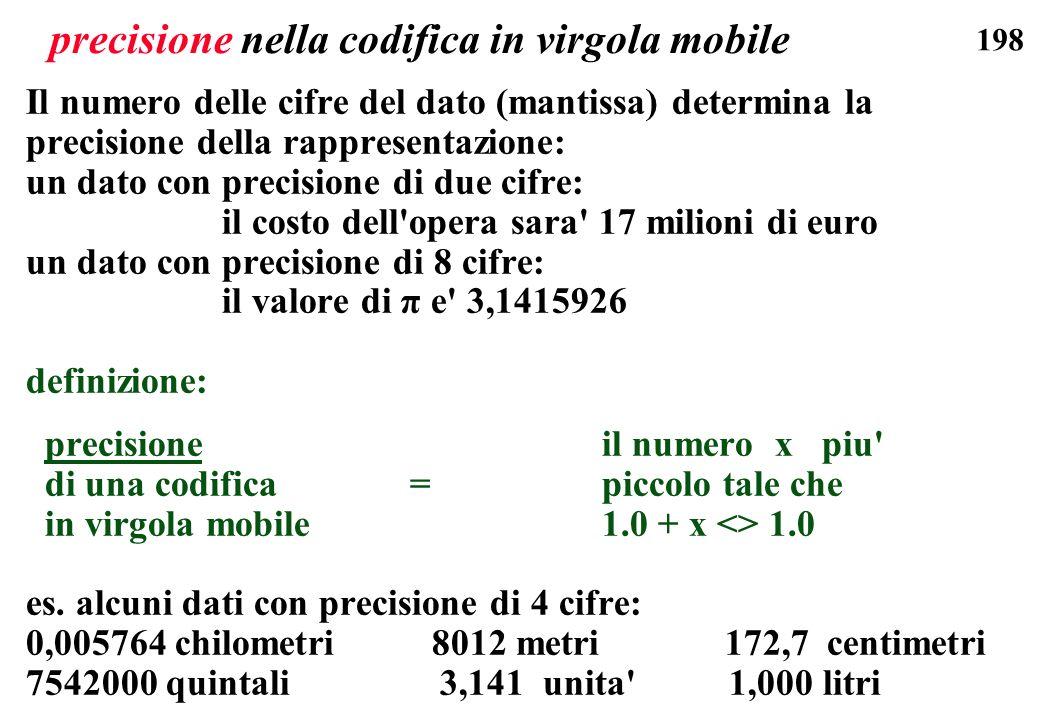 198 precisione nella codifica in virgola mobile Il numero delle cifre del dato (mantissa) determina la precisione della rappresentazione: un dato con