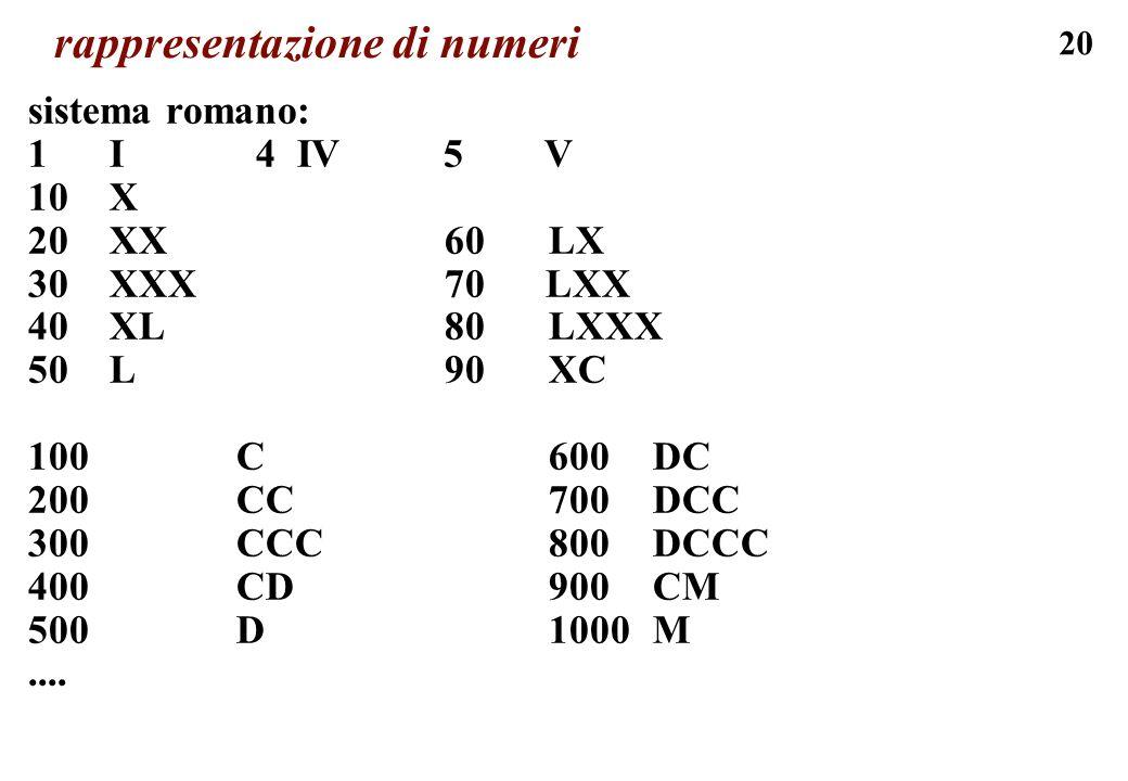20 rappresentazione di numeri sistema romano: 1 I 4 IV 5 V 10 X 20 XX 60 LX 30 XXX 70 LXX 40 XL80 LXXX 50 L90 XC 100C600DC 200CC700DCC 300CCC800DCCC 4