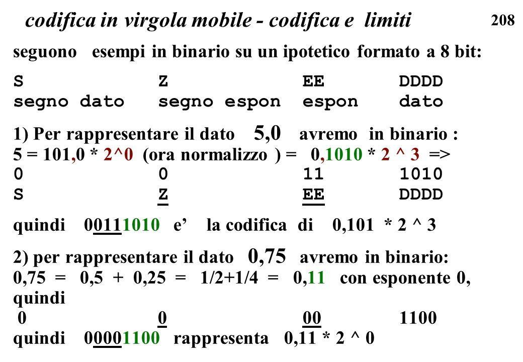 208 codifica in virgola mobile - codifica e limiti seguono esempi in binario su un ipotetico formato a 8 bit: S Z EE DDDD segno datosegno esponesponda