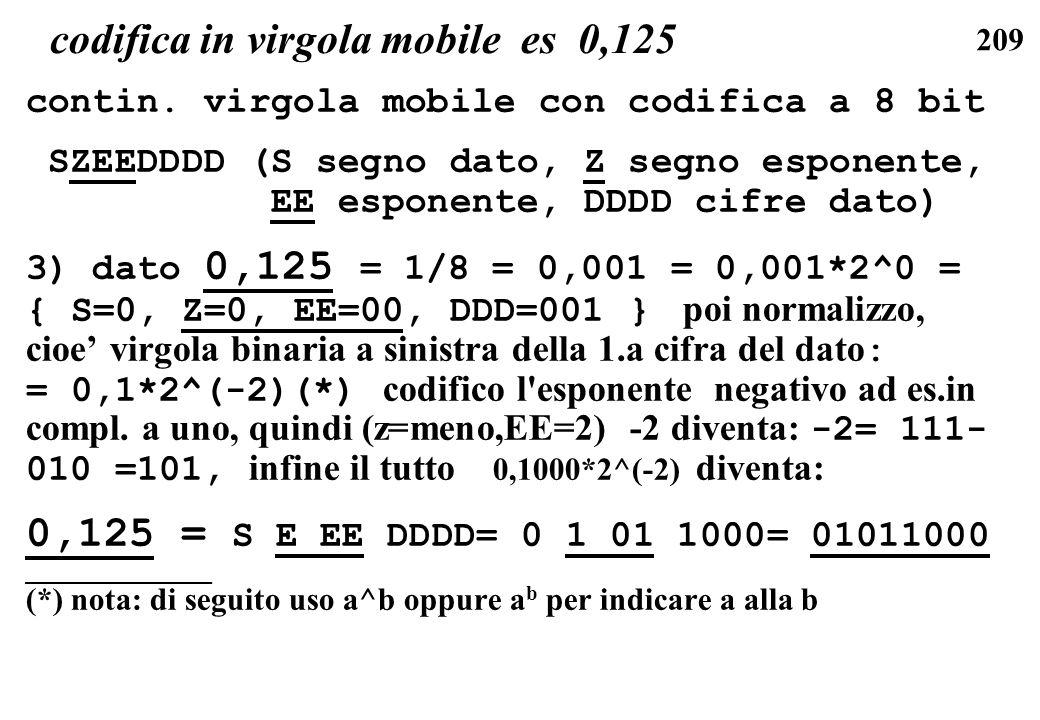 209 codifica in virgola mobile es 0,125 contin. virgola mobile con codifica a 8 bit SZEEDDDD (S segno dato, Z segno esponente, EE esponente, DDDD cifr