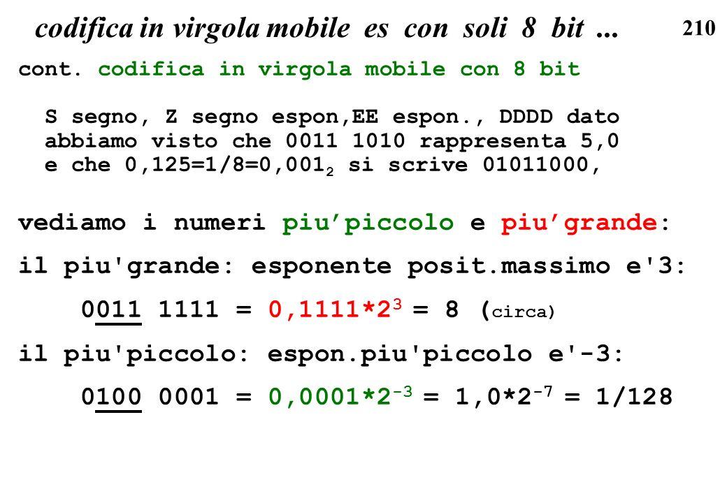 210 codifica in virgola mobile es con soli 8 bit... cont. codifica in virgola mobile con 8 bit S segno, Z segno espon,EE espon., DDDD dato abbiamo vis