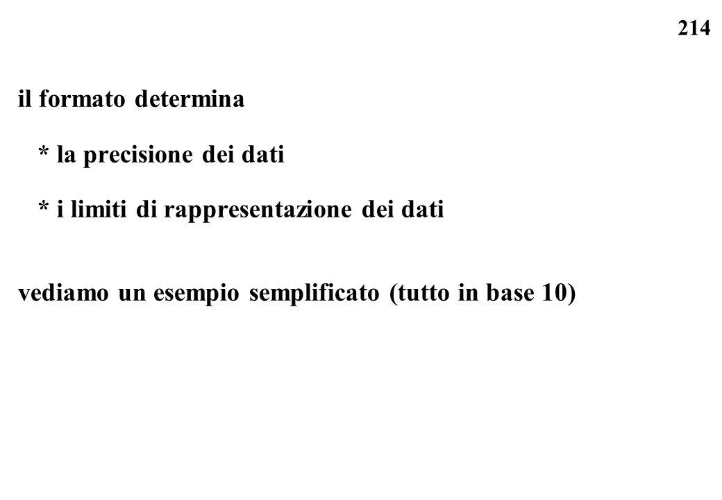 214 il formato determina * la precisione dei dati * i limiti di rappresentazione dei dati vediamo un esempio semplificato (tutto in base 10)