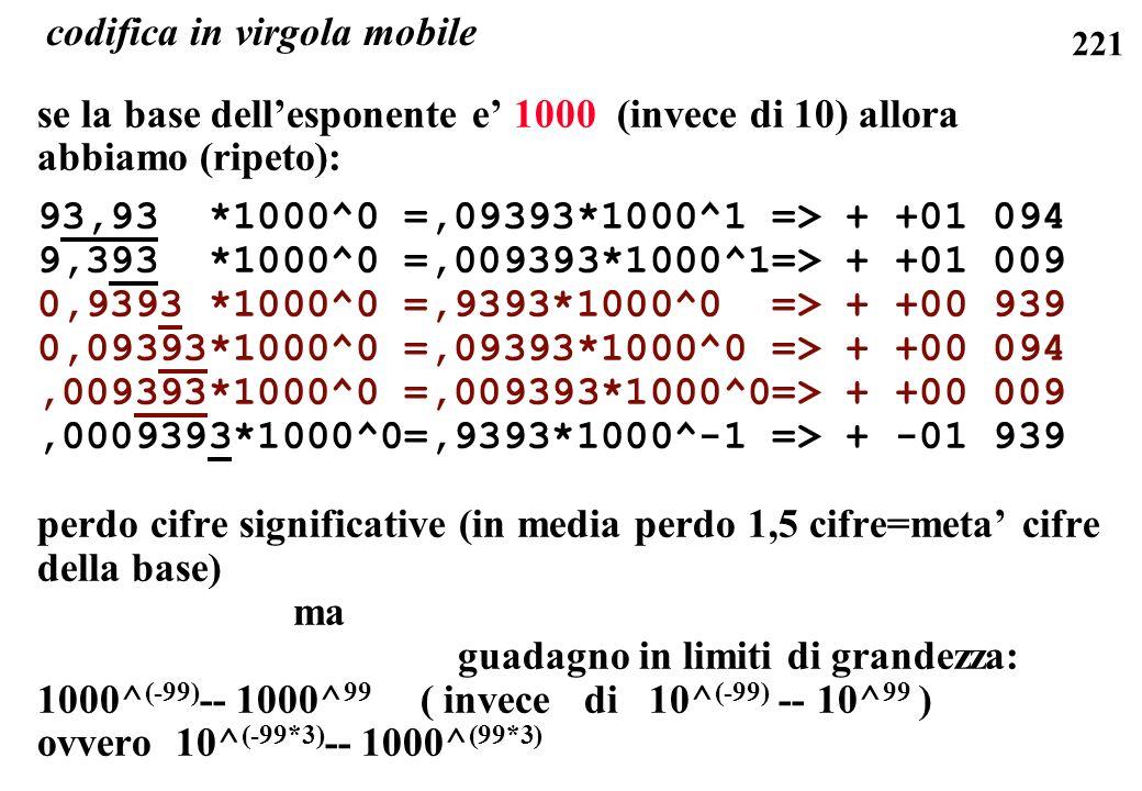 221 se la base dellesponente e 1000 (invece di 10) allora abbiamo (ripeto): 93,93 *1000^0 =,09393*1000^1 => + +01 094 9,393 *1000^0 =,009393*1000^1=>