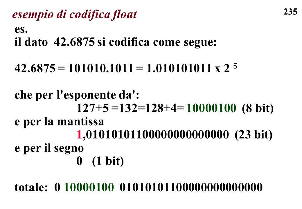 235 es. il dato 42.6875 si codifica come segue: 42.6875 = 101010.1011 = 1.010101011 x 2 5 che per l'esponente da': 127+5 =132=128+4= 10000100 (8 bit)